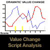 Purchase Value Change Script Analysis